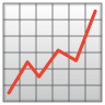 62927-chart-increasing icon