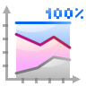 Actions-office-chart-area-percentage icon