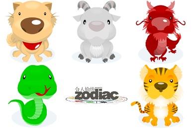 Delightful Zodiac Icons