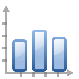Actions office chart bar icon