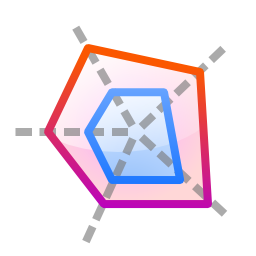 Actions office chart polar stacked icon